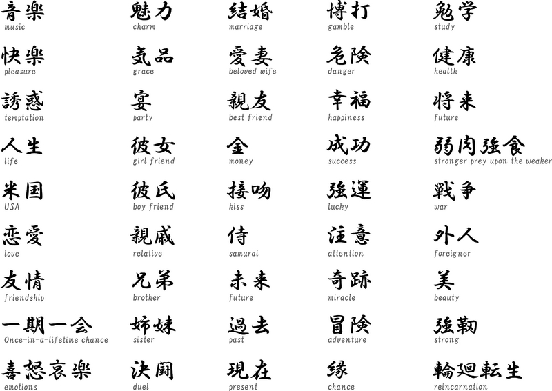tattoo symbols. Kanji Tattoos Symbols Meanings